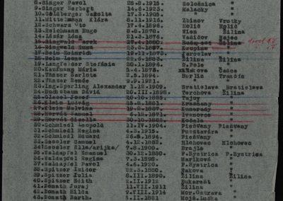 list_zoznam_30_4_1942